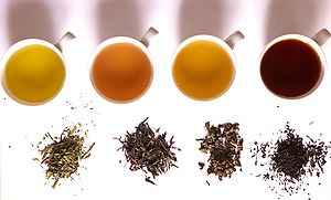 Tea of different fermentations (via Wikipedia)